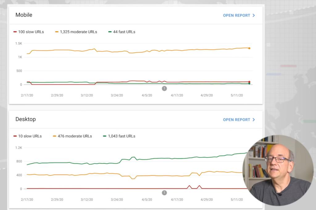 Search Console anlık pagespeed verileri